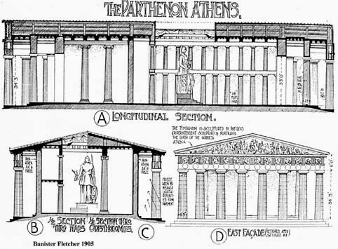 parthenon essay conclusion The parthenon is widely considered to be the apotheosis of classical architecture, regarded as an enduring symbol of greek culture, athenian democracy and western civilization as a whole - visual analysis of the parthenon introduction.