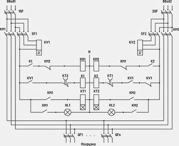 Делопроизводство в схемах и таблицах фото 730