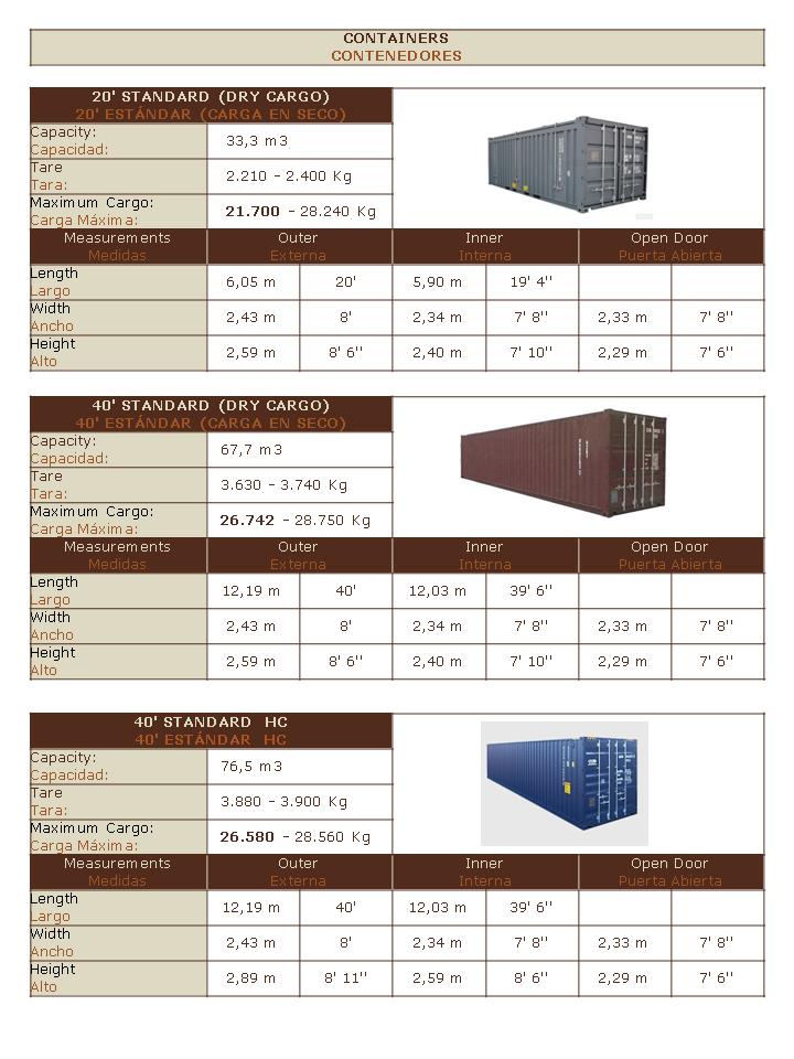Despatx import export esp containers - Pallets por contenedor ...