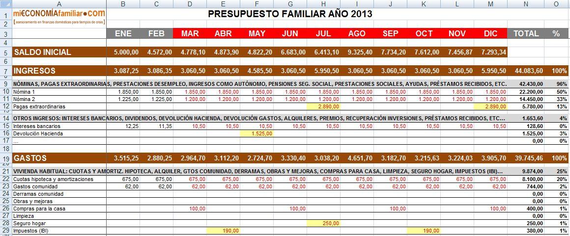 formato para presupuesto en excel