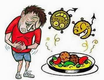 งดกินอาหารเหลือ อาหารค้างคืน ลดตด