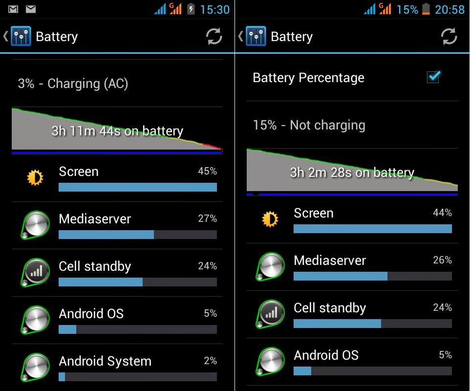 SKK Mobile Glimpse Battery Stats