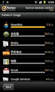 Norton Mobile Utilities