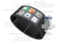 posible-iwatch-ijohnphone-3