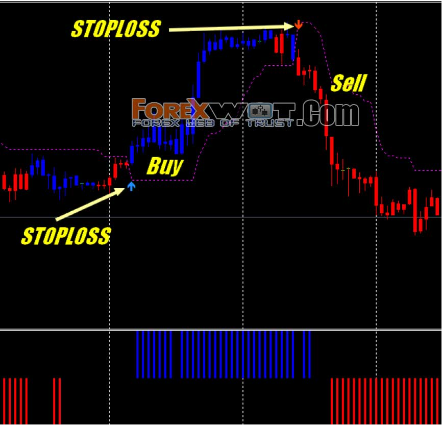 Download template strategi forex scalping