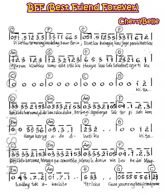 ,Kord dan Not Balok Lagu-Lagu CherryBelle (ChiBi),,,Check It Out
