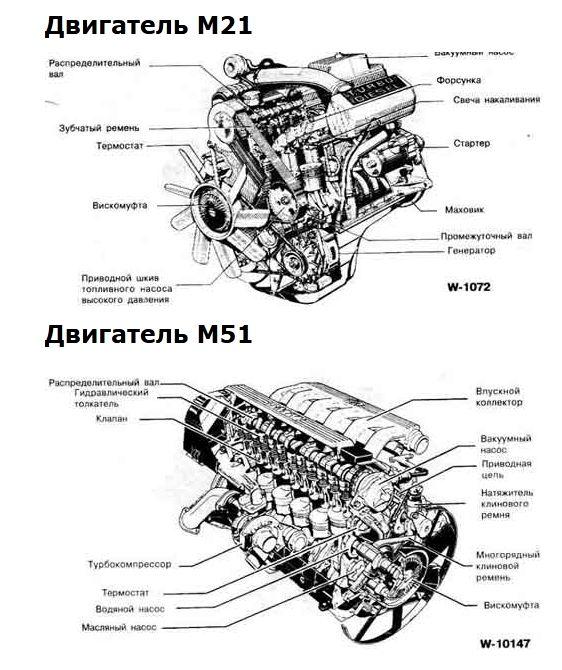 двигатель еще компактнее?