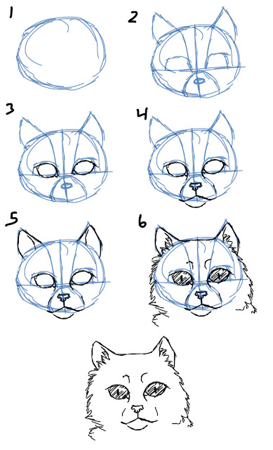 how to draw a realistic dog head
