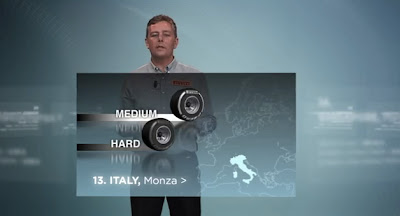 Buen video del circuito de monza