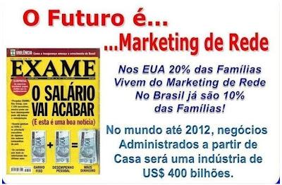 TENDÊNCIA DO MARKETING DE REDE NO MERCADO