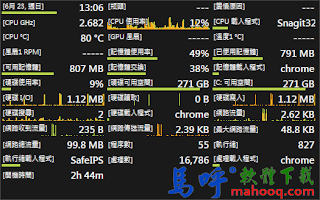 Moo0 System Monitor Portable 免安裝版,找出電腦變慢的原因,電腦效能資訊顯示工具軟體下載,Win7/8