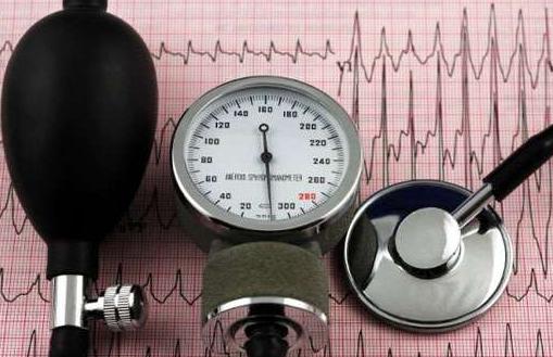 Tanda tanda-tanda tertekan dan stress bisa memiliki imbas pengaruh  buruk kepada kesehatan ja Pengaruh Stres Dan Depresi Pada Kesehatan Jantung