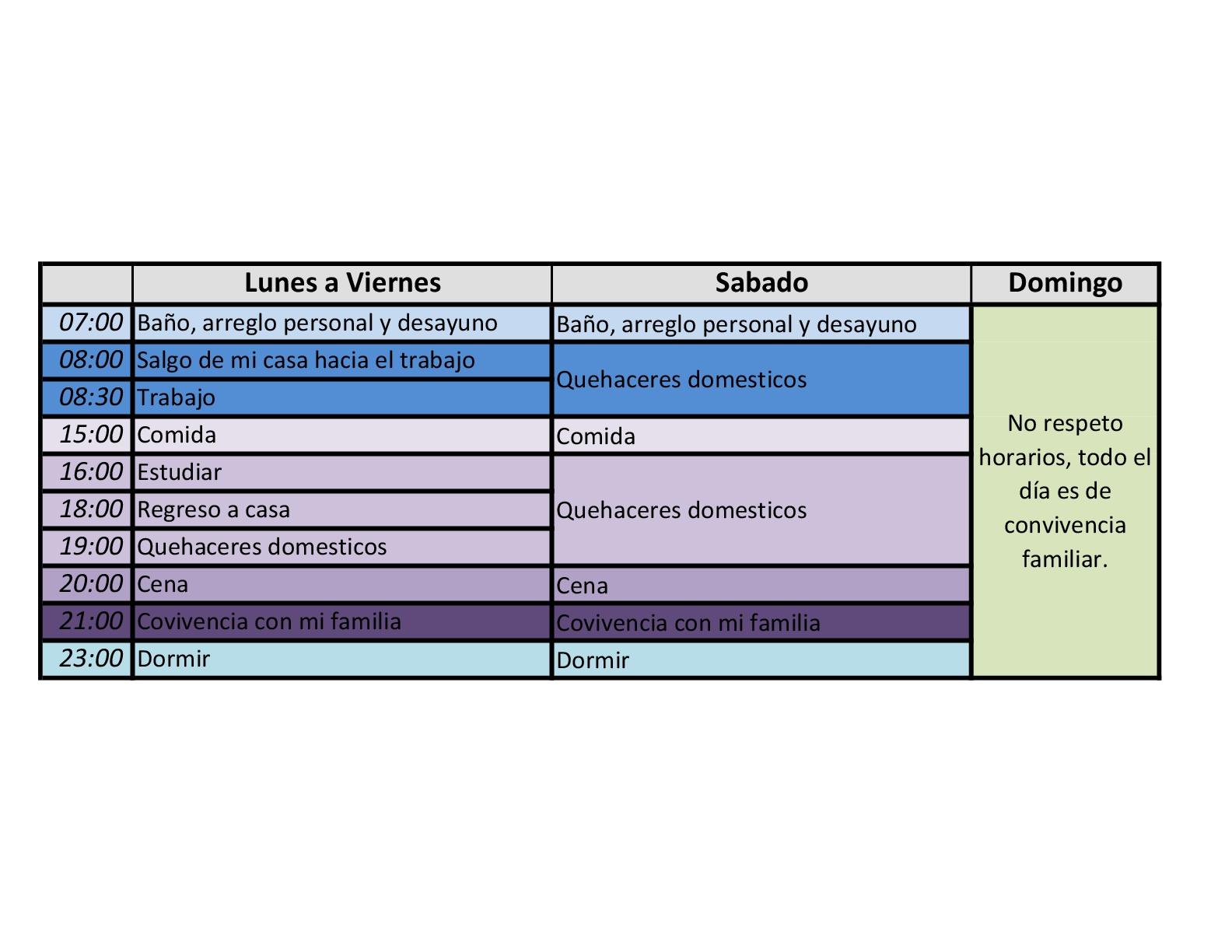 Aprendiendo a aprender horario de actividades for Horario oficina adeslas