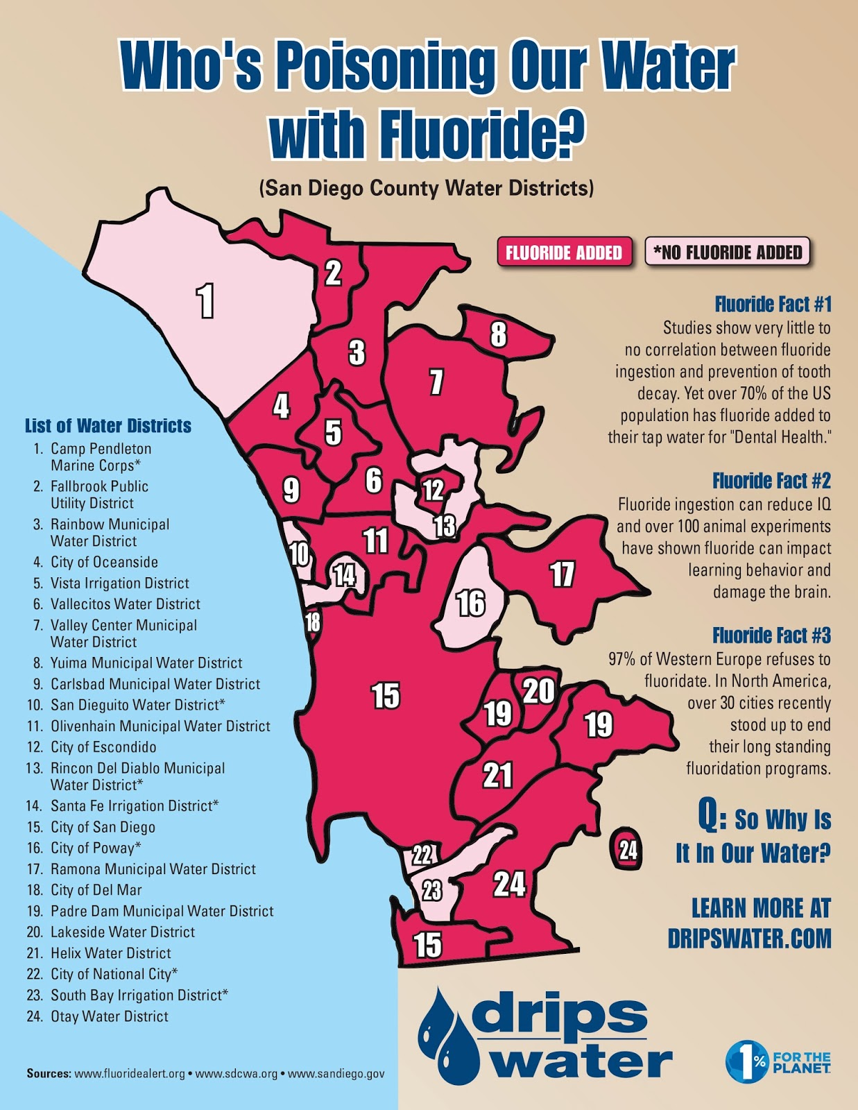 water fluoridation Fluoridation of america's drinking water was among the great public health achievements of the 20th century yet there is a paucity of studies.