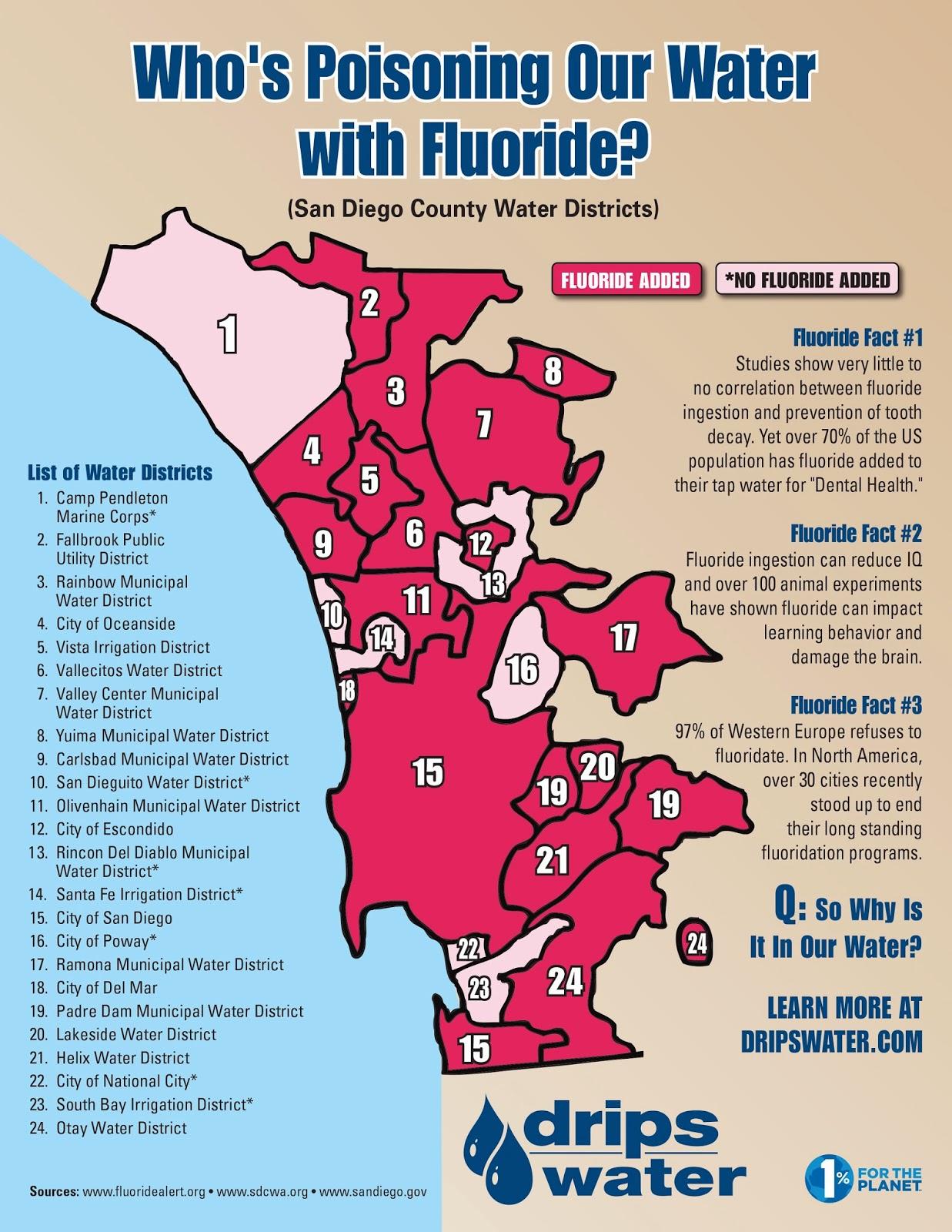 UK Against Fluoridation October 2013