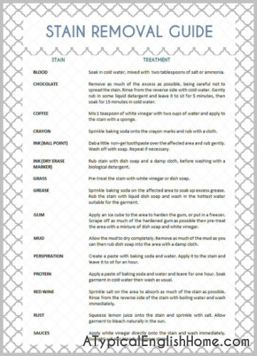 stain removal chart: A typical english home printable laundry stain removal chart