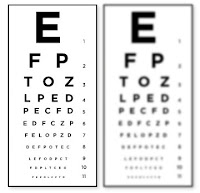Visual Acuity Test.