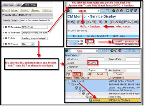 How to Create System Object in the Portal for Connecting to SAP Backend Systems  onlysapep.blogspot.in only sap ep  blogspot