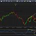 EUR/USD Análisis Técnico 29/04/11