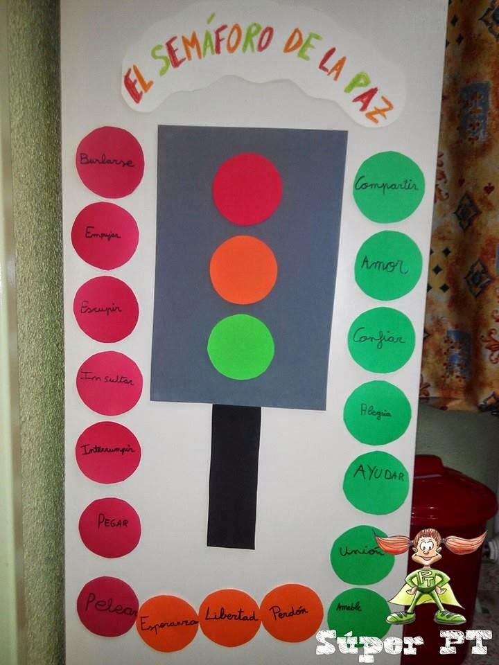 Semaforo Baño Infantil:Para terminar, Sofía puso la tarjeta verde de compartir, porque nos