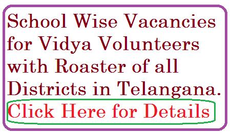Vidya Volunteers vacancies with roaster of all districts in telangana ssa