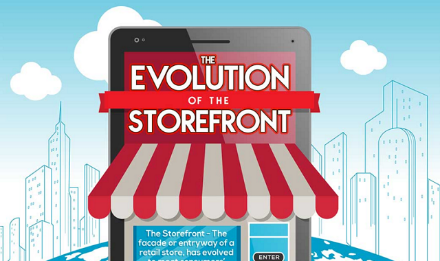 The Evolution of the Storefront