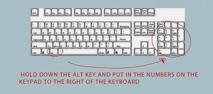 Jans Blog Making Symbols With Keyboards
