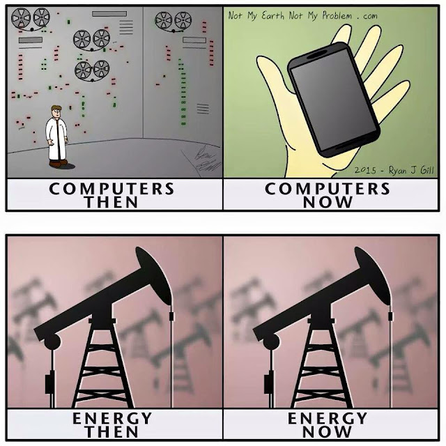 Computers Then:  Picture of mainframe.  Computers Now:  Picture of smartphone.  Energy Then:  Picture of oil well.  Energy Now:  Picture of oil well.