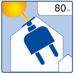 Indicador Solar Fotovoltaico de Lisboa