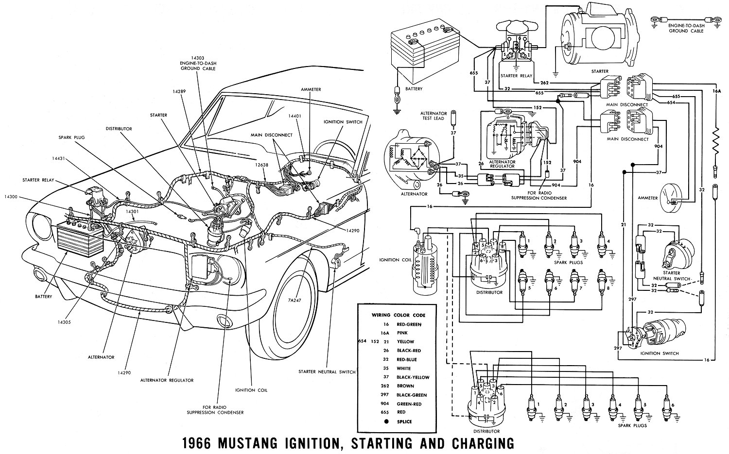 free auto wiring diagram  1966 mustang ignition wiring diagram