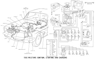 auto wiring diagram  1966 mustang ignition wiring diagram