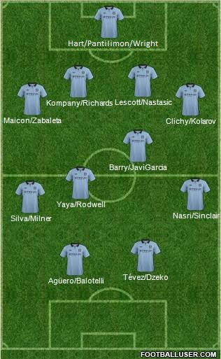 .: Hilo oficial del Manchester City :. ManchesterCity