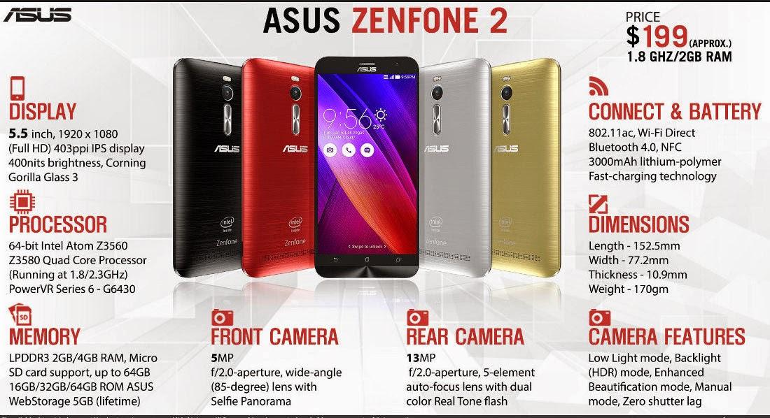 ASUS Zenfone 2 2GB/4GB RAM 16GB/32GB/64GB Internal Memory