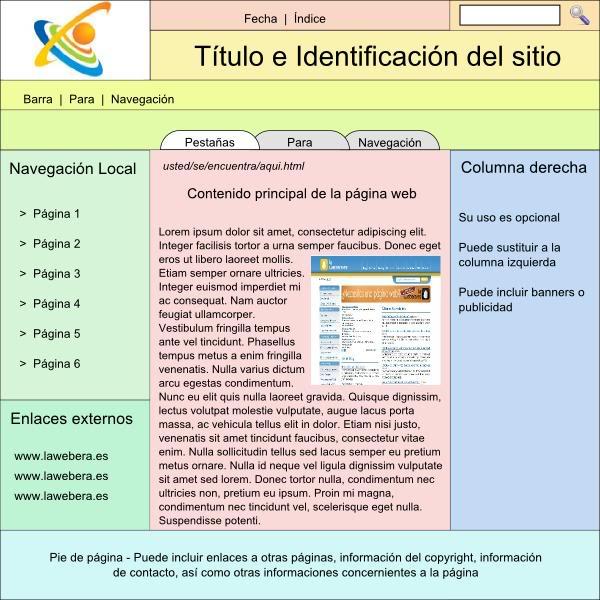 Arquitectura y estructura de una pagina web arquitectura for Arquitectura pagina web