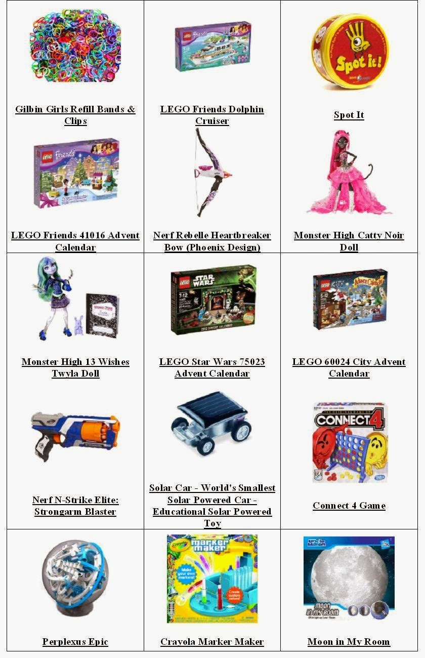 Best And Top Toys For Christmas 2013 - Age Range 5 to 7 Years
