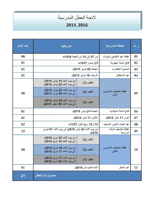 لائحة العطل 2015-2016 لجميع الأقطاب