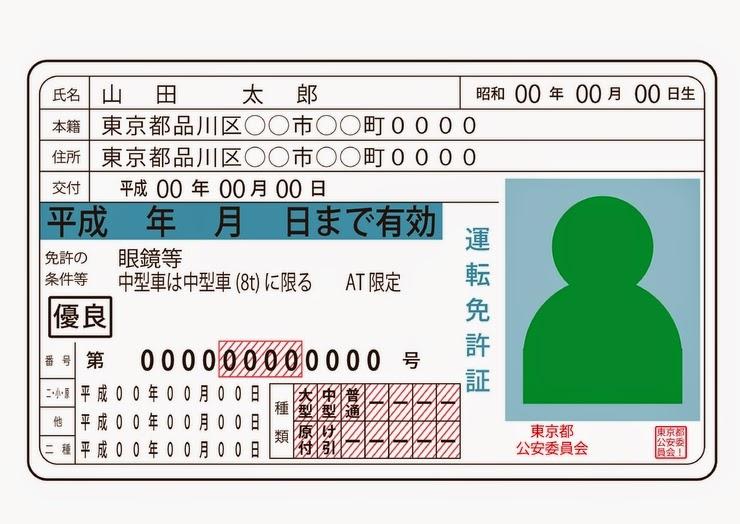 運転免許証の画像
