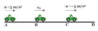 Contoh Soal dan Pembahasan Kombinasi GLB dengan GLBB