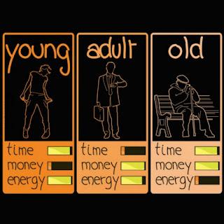 pelajar, pekerja, tua, remaja, dewasa