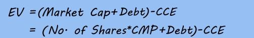 EV = (Market cap + Debt) - CCE, (No. of Shares * CMP + Debt) - CCE