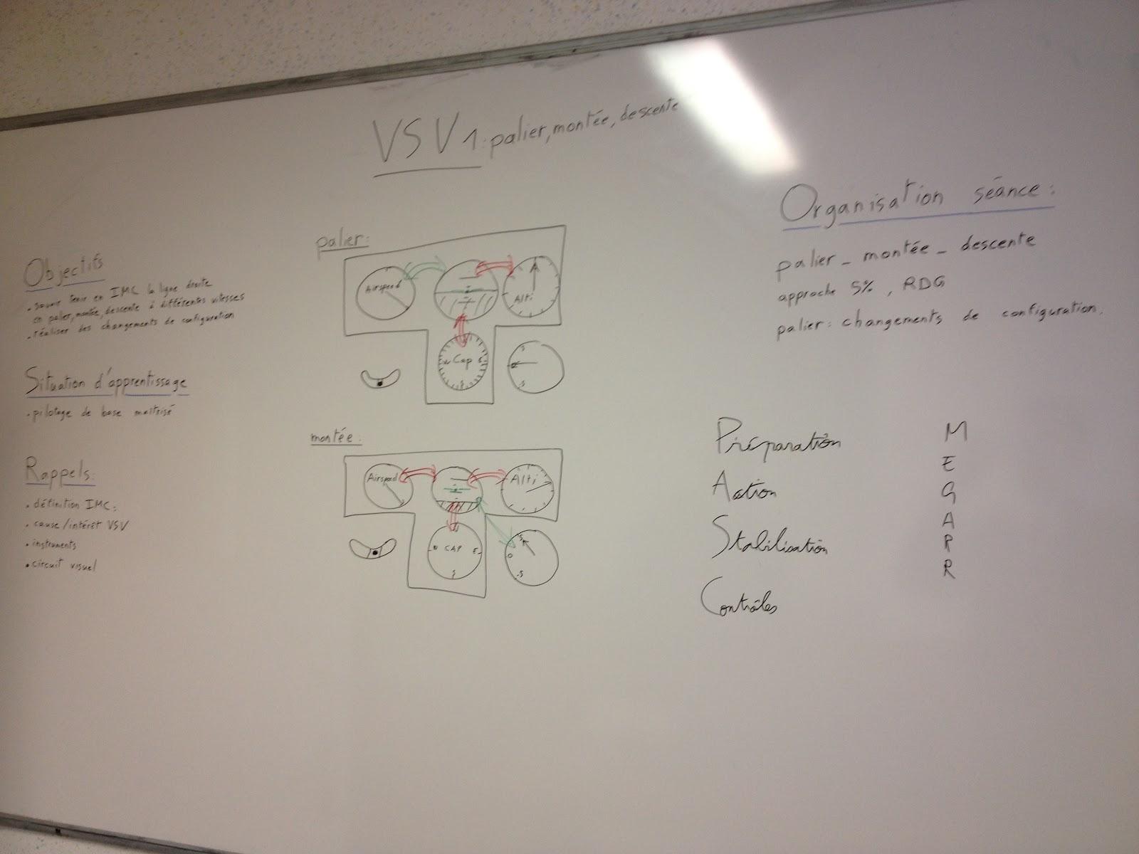 blog - cv