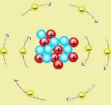 Qumica tomos elementos de la tabla peridica y molculas el oxgeno en la tabla peridica se encuentra en el grupo 16 perodo 2 lo puedes ver en la tabla de abajo urtaz Images