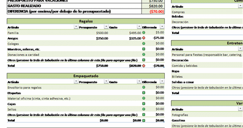 Free online gratis planificador de presupuestos para for Planificador de habitaciones online