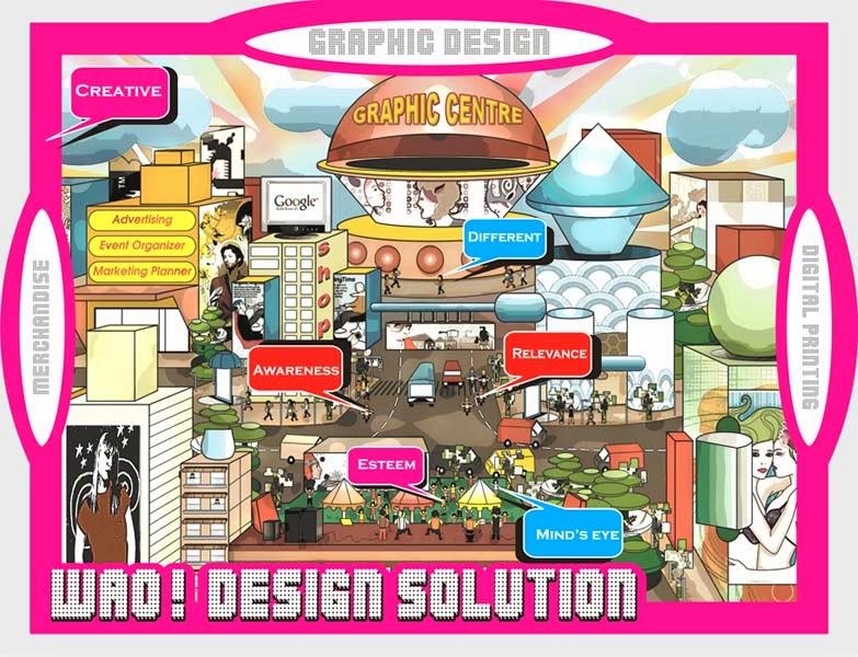 jasa desain grafis surabaya desain online profesional terpercaya harga murah