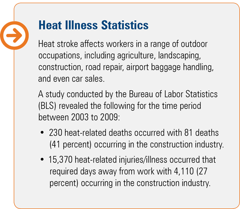 heat, illness, workers compensation