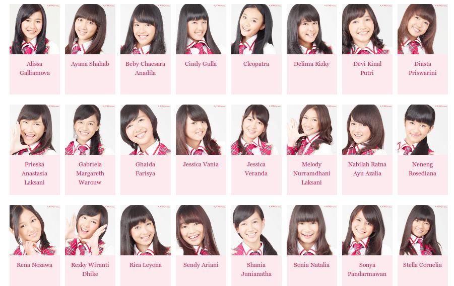 Nama Personil JKT48