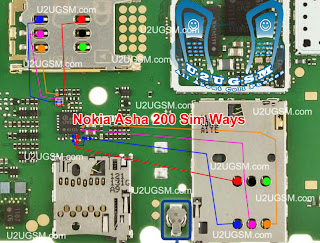 Nokia asha 201 insert sim Problem solution