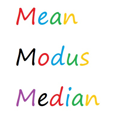 MEAN, MODUS, MEDIAN   Syaiful Anam Production