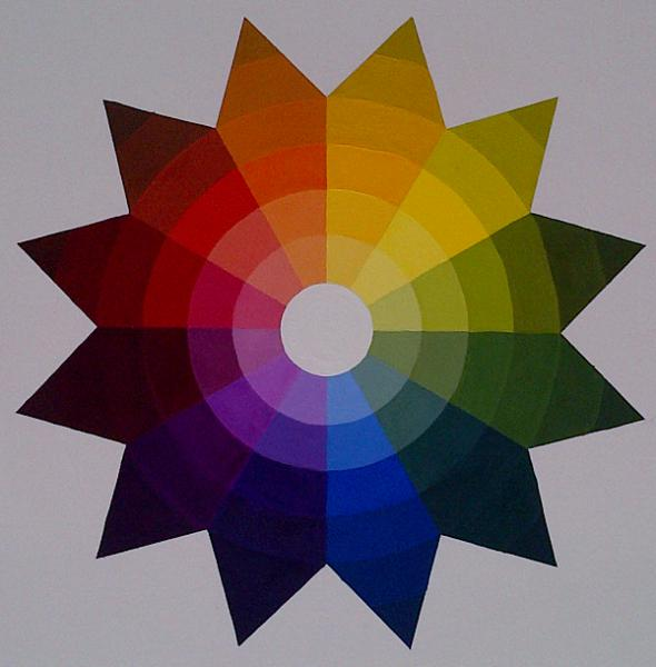 Tannazs Portfolio Color Theory Project 3 Johannes Itten Star