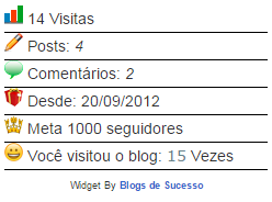 Como Colocar Gadget de -Status do Blog- no Blogger